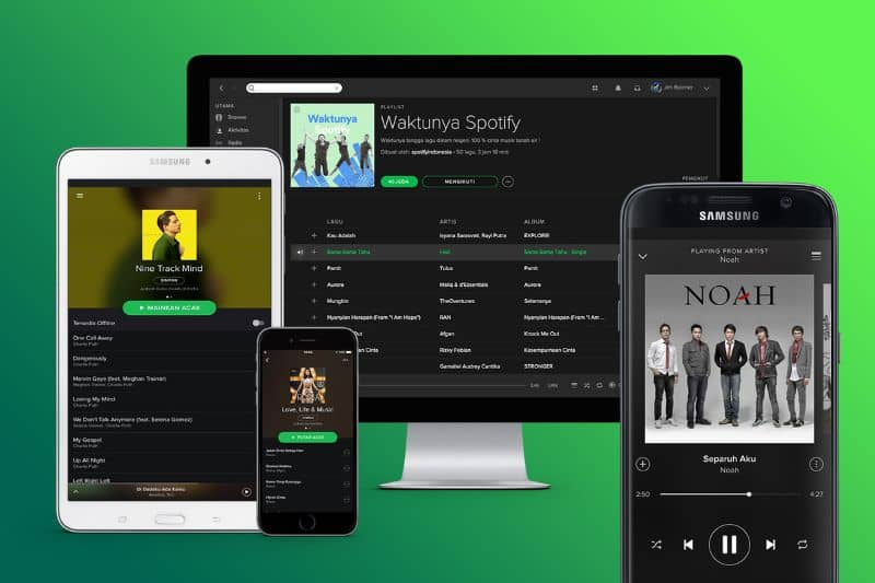 Spotify em diferentes dispositivos fundo verde