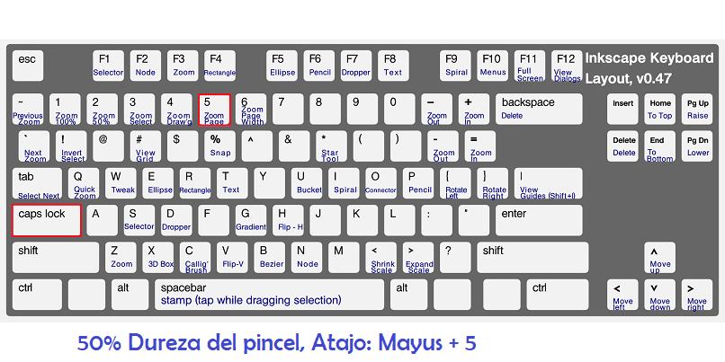 mudar a dureza do pincel com o teclado